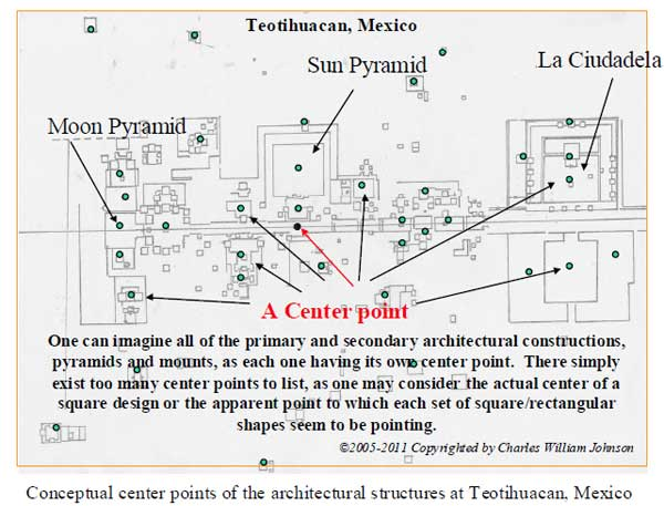 Comparative Analytical Drawings of the Teotihuacan-Giza