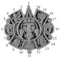 The Pointer: Aztec Calendar
